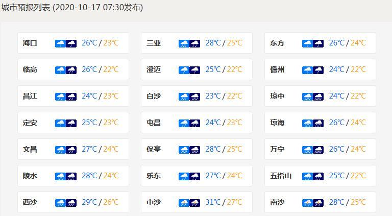 海南今起三天强降雨持续 东部等局地有大暴雨
